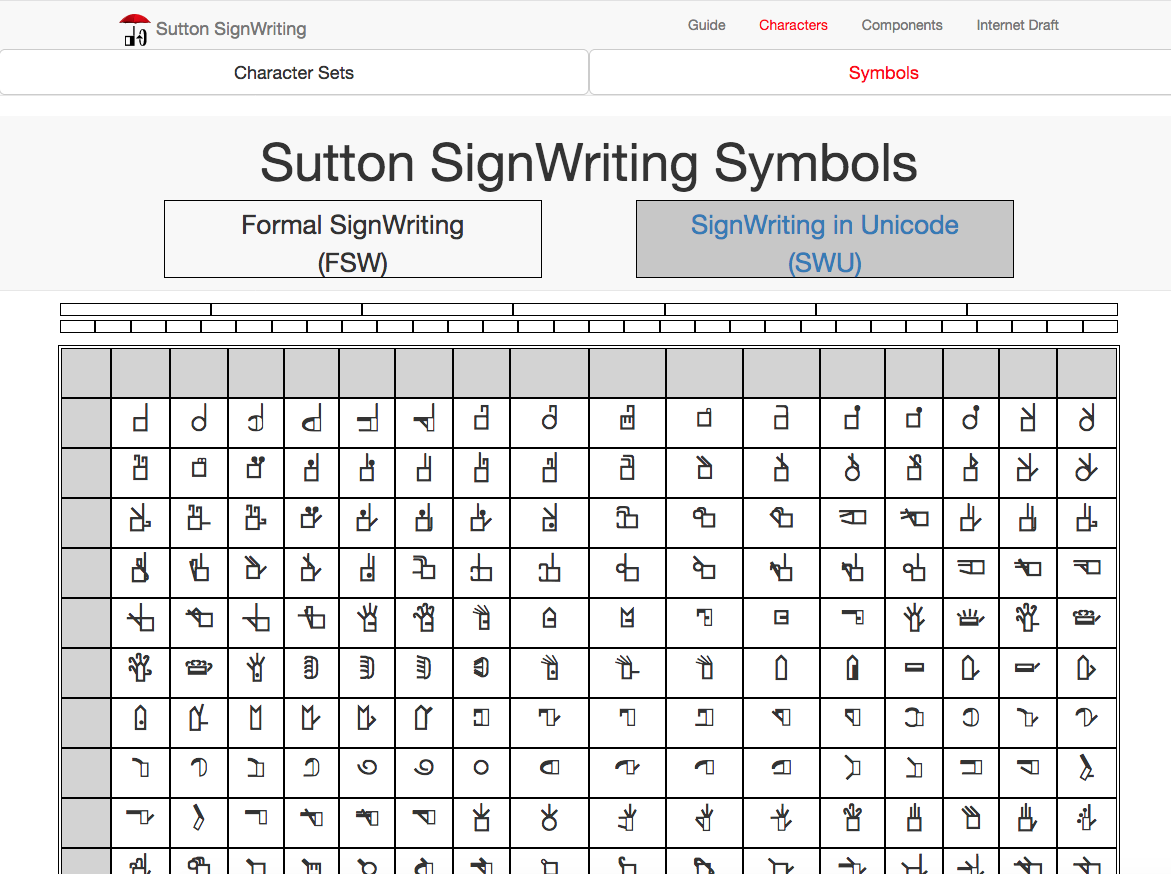 Sutton SignWriting Symbol Viewer